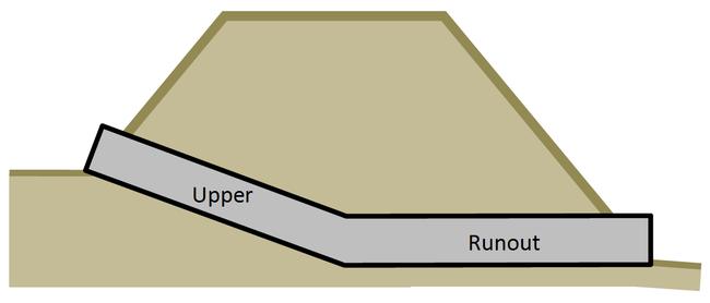 HY8:Broken Back Culverts - XMS Wiki
