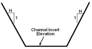 hy8 channel shape xms wiki. Black Bedroom Furniture Sets. Home Design Ideas