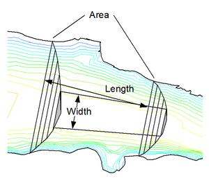 WMS:CE-QUAL-W2 Bathymetry - XMS Wiki